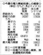 Data087