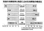 Data119