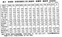 Data161