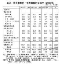 Data162