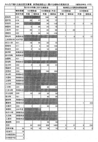 Data167