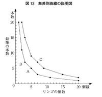 Data208