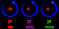 800pxhydrogen_deuterium_tritium_nuc