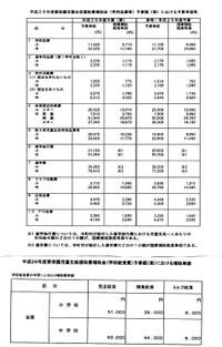 Data328