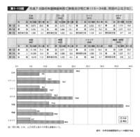 Data331