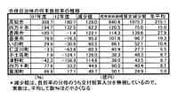 Data358