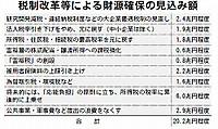 2014112710_01_0