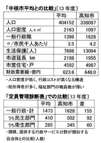 Data717