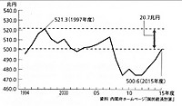 Gna1550x322