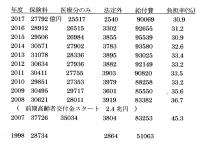 Data766